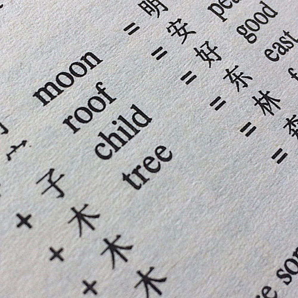 Examples of components for simple chinese characters